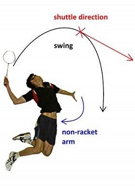 Badminton jumpsmash technique